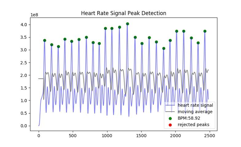 Quickstart Guide — Python Heart Rate Analysis Toolkit 1 0